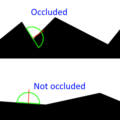 occlusion.png